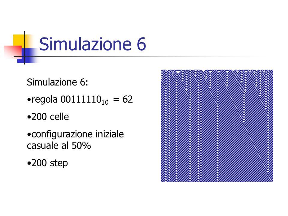 Simulazione 6 Simulazione 6: regola 00111110 10 = 62 200 celle configurazione iniziale casuale al 50% 200 step