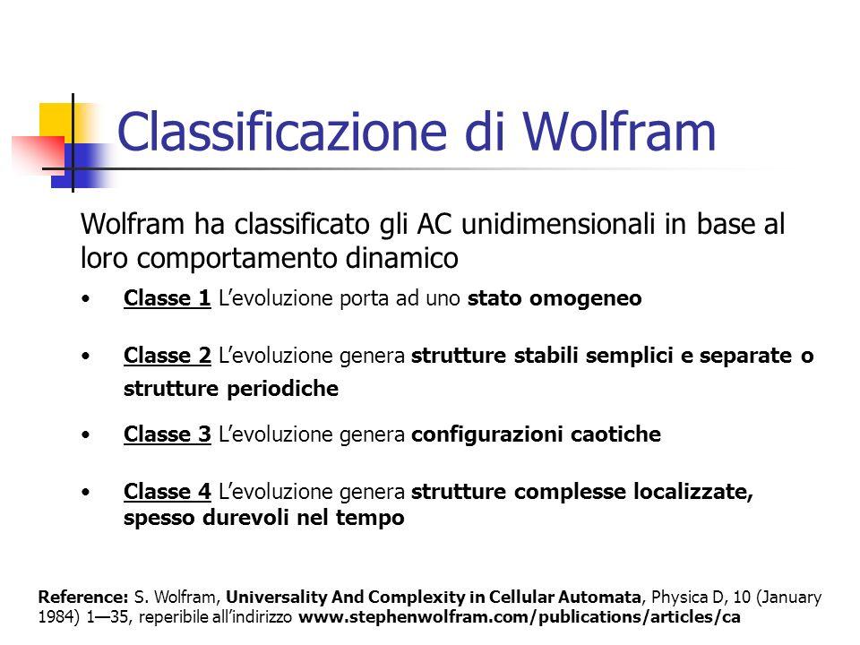 Classificazione di Wolfram Wolfram ha classificato gli AC unidimensionali in base al loro comportamento dinamico Classe 1 Levoluzione porta ad uno sta