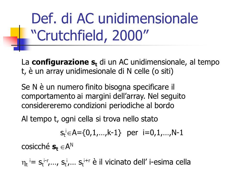 Regole di evoluzione per AC a stati discreti Nel caso di AC a stati discreti la funzione di transizione si può esprimere tramite una tabella Supponiamo che il nostro AC abbia k=2 ed r=1 (ECA Elementary Cellular Automata); tutti i possibili intorni saranno i seguenti: 001000010101 010101011111