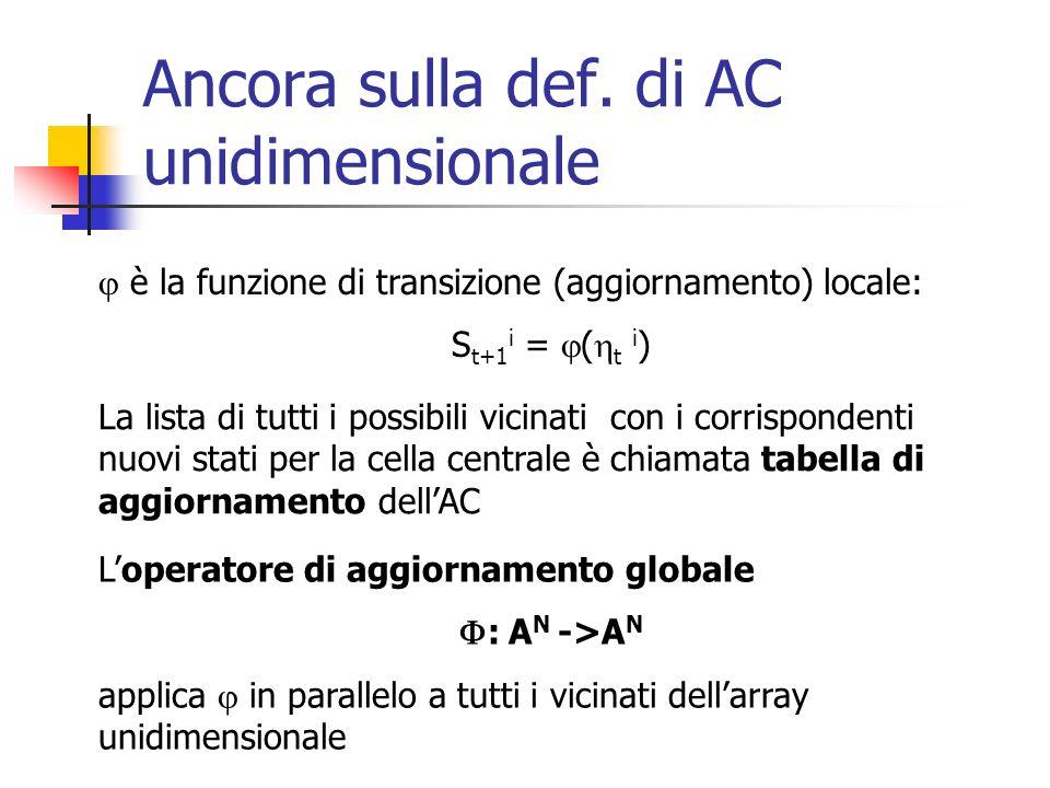 Ancora sulla def. di AC unidimensionale La lista di tutti i possibili vicinati con i corrispondenti nuovi stati per la cella centrale è chiamata tabel