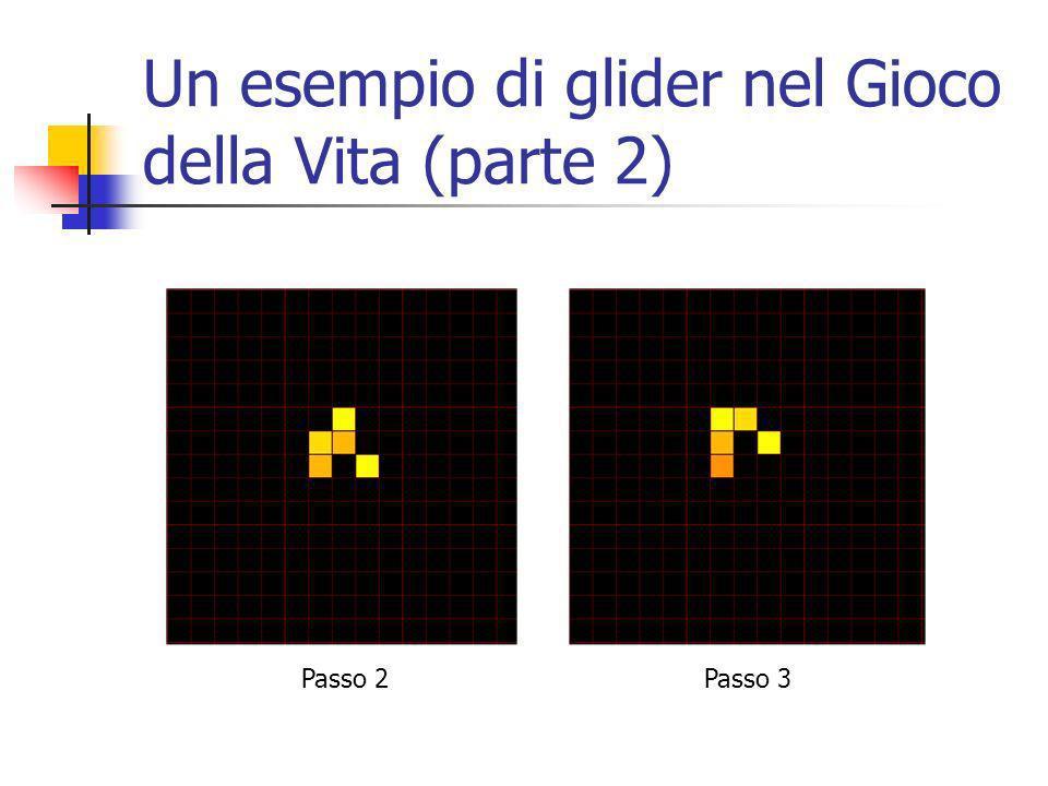 Un esempio di glider nel Gioco della Vita (parte 2) Passo 2Passo 3