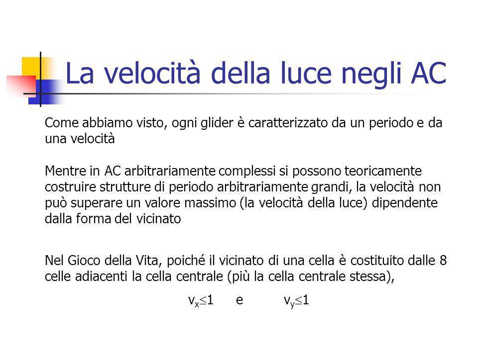 La velocità della luce negli AC Come abbiamo visto, ogni glider è caratterizzato da un periodo e da una velocità Mentre in AC arbitrariamente complessi si possono teoricamente costruire strutture di periodo arbitrariamente grandi, la velocità non può superare un valore massimo (la velocità della luce) dipendente dalla forma del vicinato Nel Gioco della Vita, poiché il vicinato di una cella è costituito dalle 8 celle adiacenti la cella centrale (più la cella centrale stessa), v x 1ev y 1