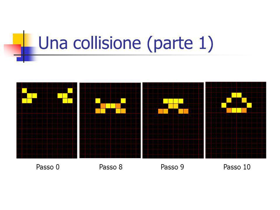 Una collisione (parte 1) Passo 0 Passo 8 Passo 9 Passo 10
