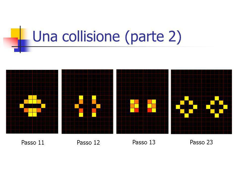 Una collisione (parte 2) Passo 11 Passo 12 Passo 13 Passo 23
