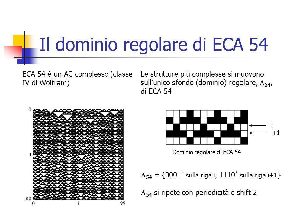Il dominio regolare di ECA 54 ECA 54 è un AC complesso (classe IV di Wolfram) Le strutture più complesse si muovono sullunico sfondo (dominio) regolare, 54, di ECA 54 Dominio regolare di ECA 54 54 si ripete con periodicità e shift 2 54 = {0001 * sulla riga i, 1110 * sulla riga i+1 } i i+1