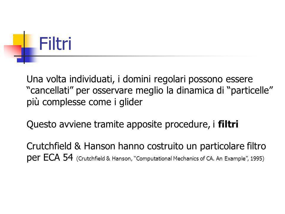 Filtri Una volta individuati, i domini regolari possono essere cancellati per osservare meglio la dinamica di particelle più complesse come i glider Crutchfield & Hanson hanno costruito un particolare filtro per ECA 54 (Crutchfield & Hanson, Computational Mechanics of CA.