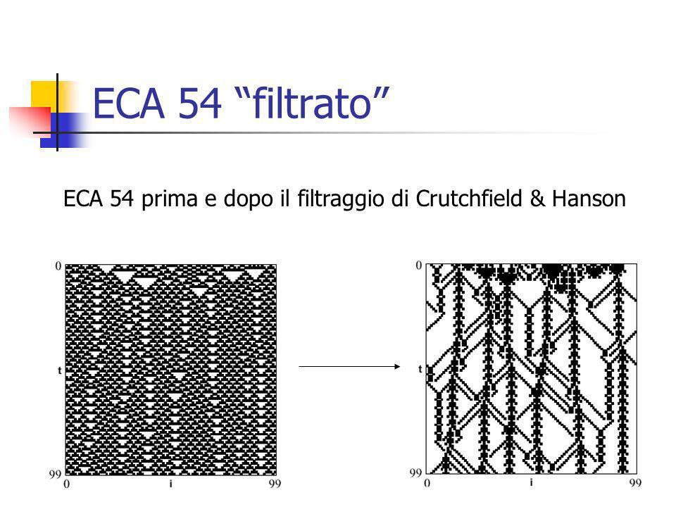 ECA 54 filtrato ECA 54 prima e dopo il filtraggio di Crutchfield & Hanson