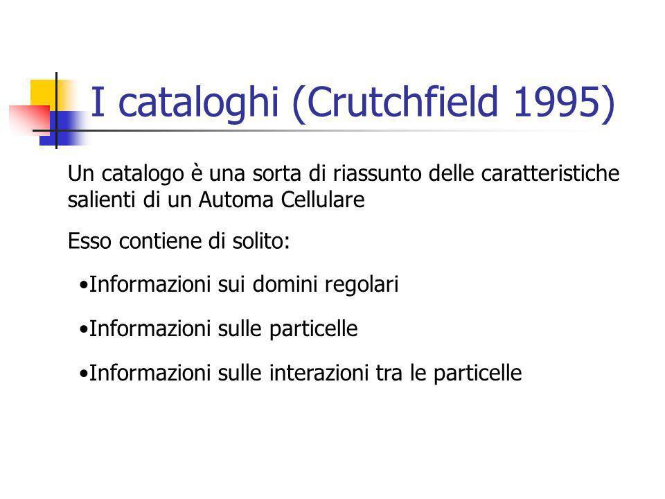 I cataloghi (Crutchfield 1995) Un catalogo è una sorta di riassunto delle caratteristiche salienti di un Automa Cellulare Esso contiene di solito: Informazioni sui domini regolari Informazioni sulle particelle Informazioni sulle interazioni tra le particelle