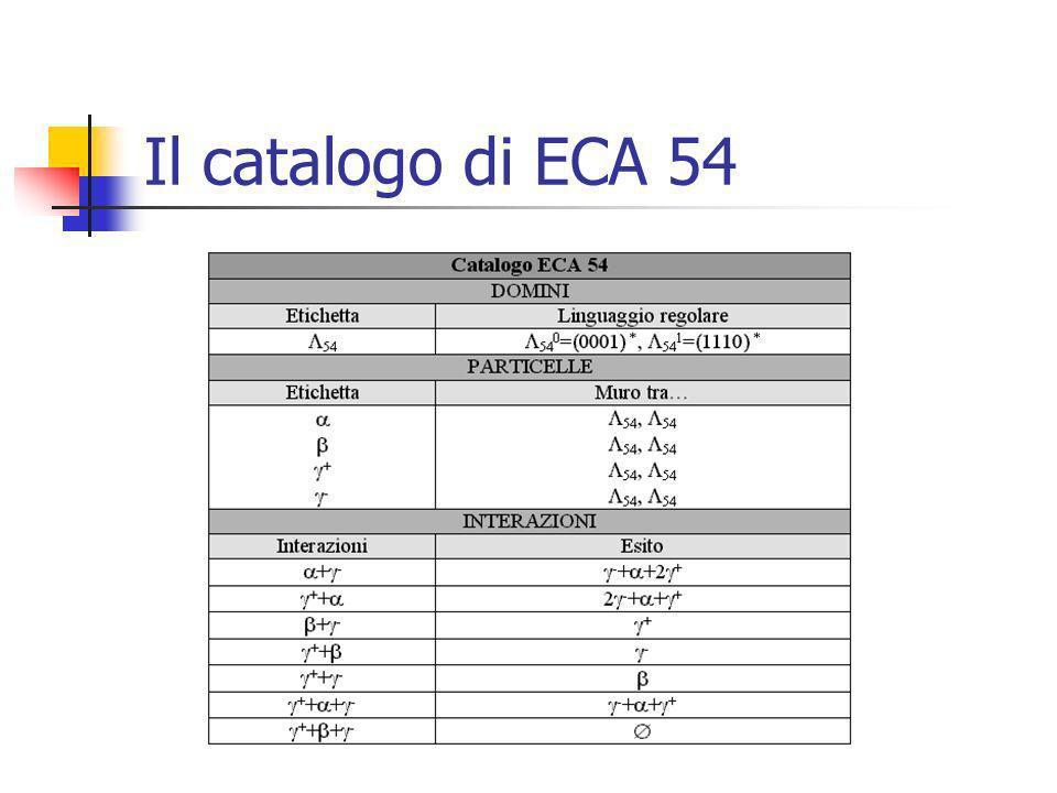 Il catalogo di ECA 54