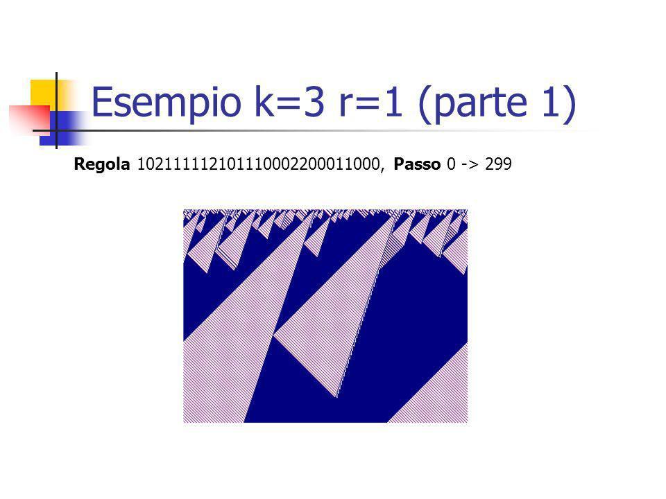 Esempio k=3 r=1 (parte 1) Regola 102111112101110002200011000, Passo 0 -> 299