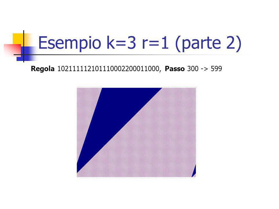 Esempio k=3 r=1 (parte 2) Regola 102111112101110002200011000, Passo 300 -> 599
