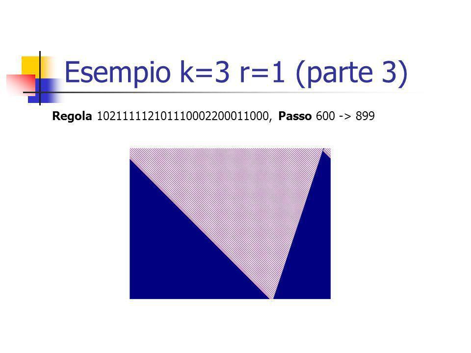 Esempio k=3 r=1 (parte 3) Regola 102111112101110002200011000, Passo 600 -> 899