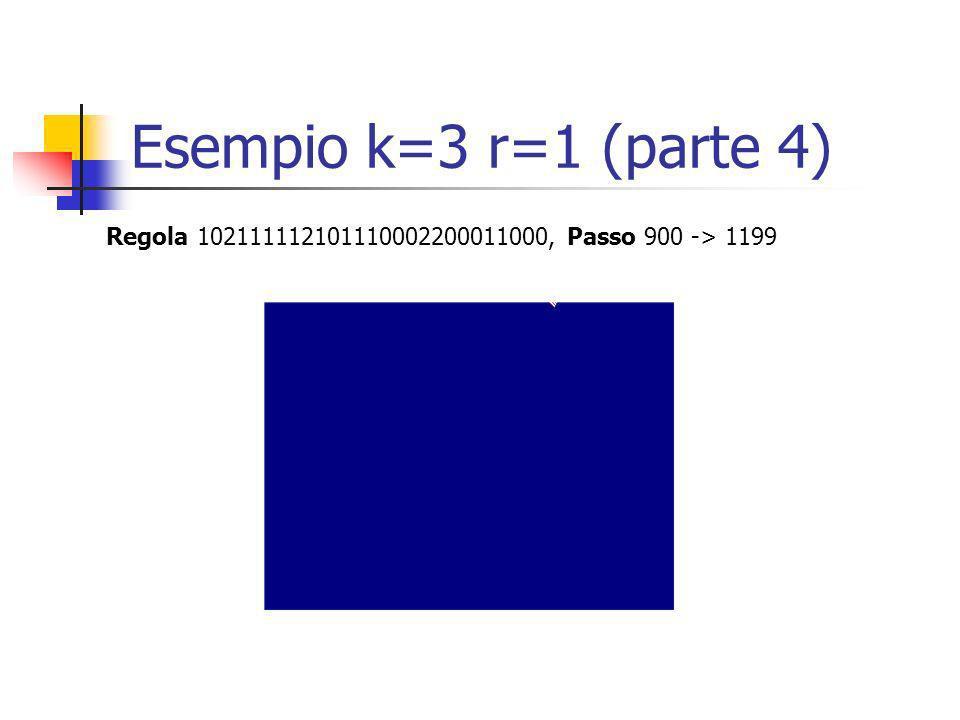 Esempio k=3 r=1 (parte 4) Regola 102111112101110002200011000, Passo 900 -> 1199