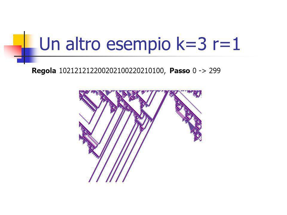 Un altro esempio k=3 r=1 Regola 102121212200202100220210100, Passo 0 -> 299