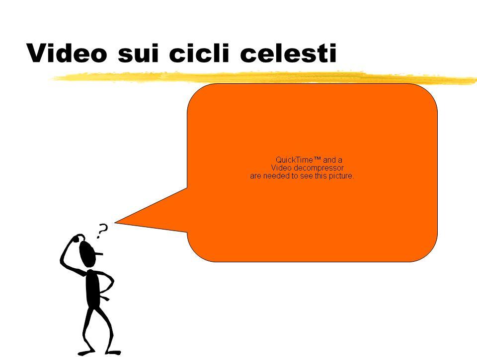 Video sui cicli celesti