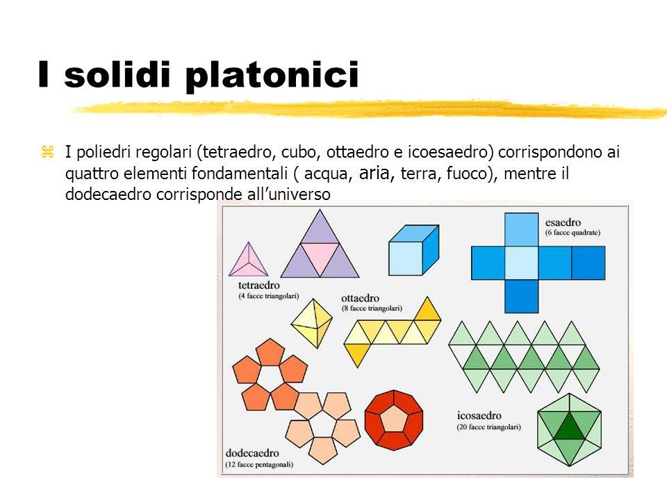 I solidi platonici zI poliedri regolari (tetraedro, cubo, ottaedro e icoesaedro) corrispondono ai quattro elementi fondamentali ( acqua, aria, terra,