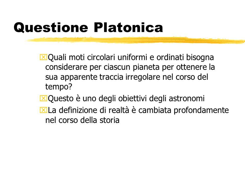 Questione Platonica xQuali moti circolari uniformi e ordinati bisogna considerare per ciascun pianeta per ottenere la sua apparente traccia irregolare