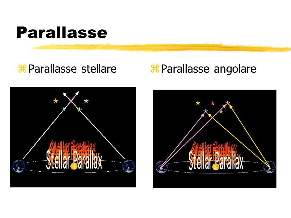 Parallasse zParallasse stellarez Parallasse angolare