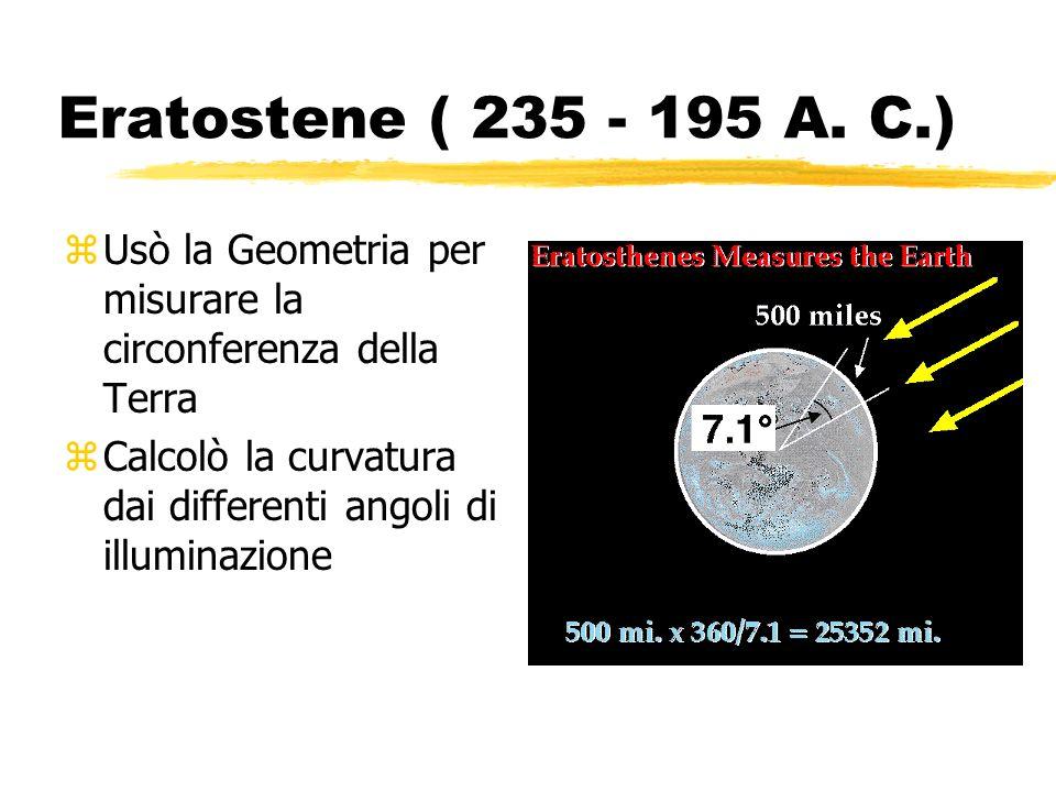 Eratostene ( 235 - 195 A. C.) zUsò la Geometria per misurare la circonferenza della Terra zCalcolò la curvatura dai differenti angoli di illuminazione