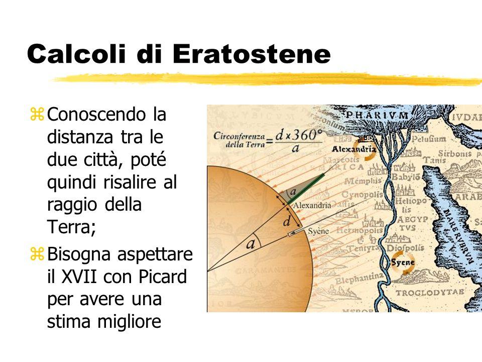 Calcoli di Eratostene zConoscendo la distanza tra le due città, poté quindi risalire al raggio della Terra; zBisogna aspettare il XVII con Picard per