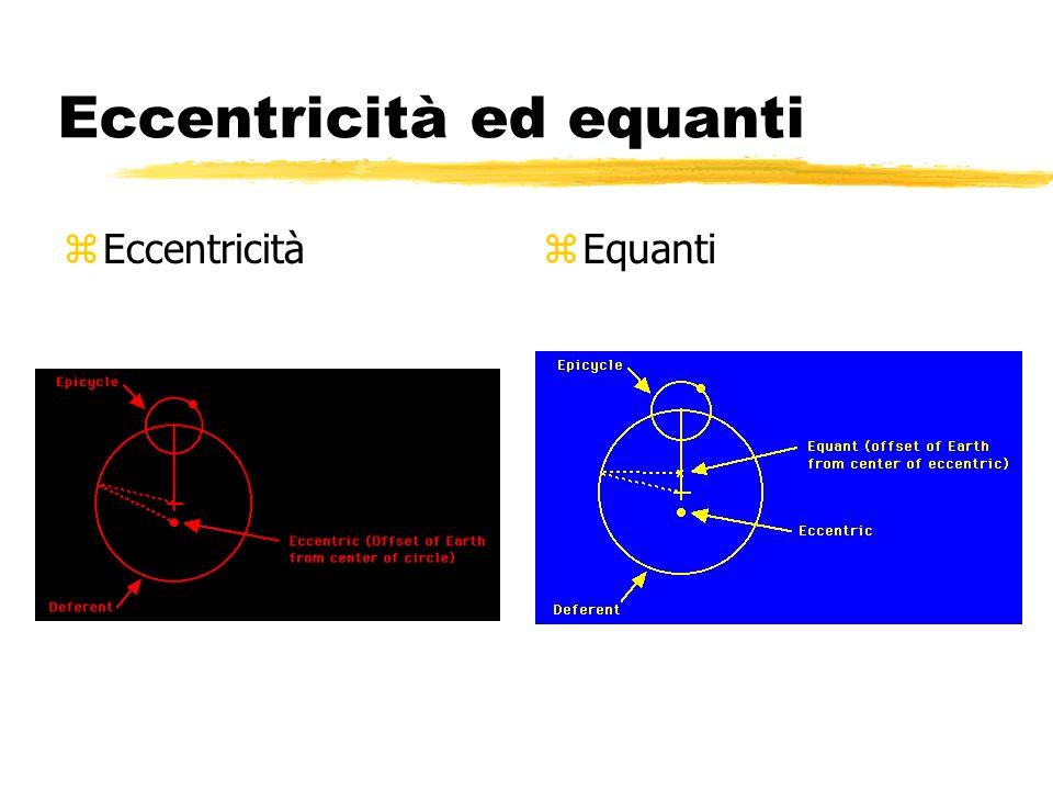 Eccentricità ed equanti zEccentricitàz Equanti