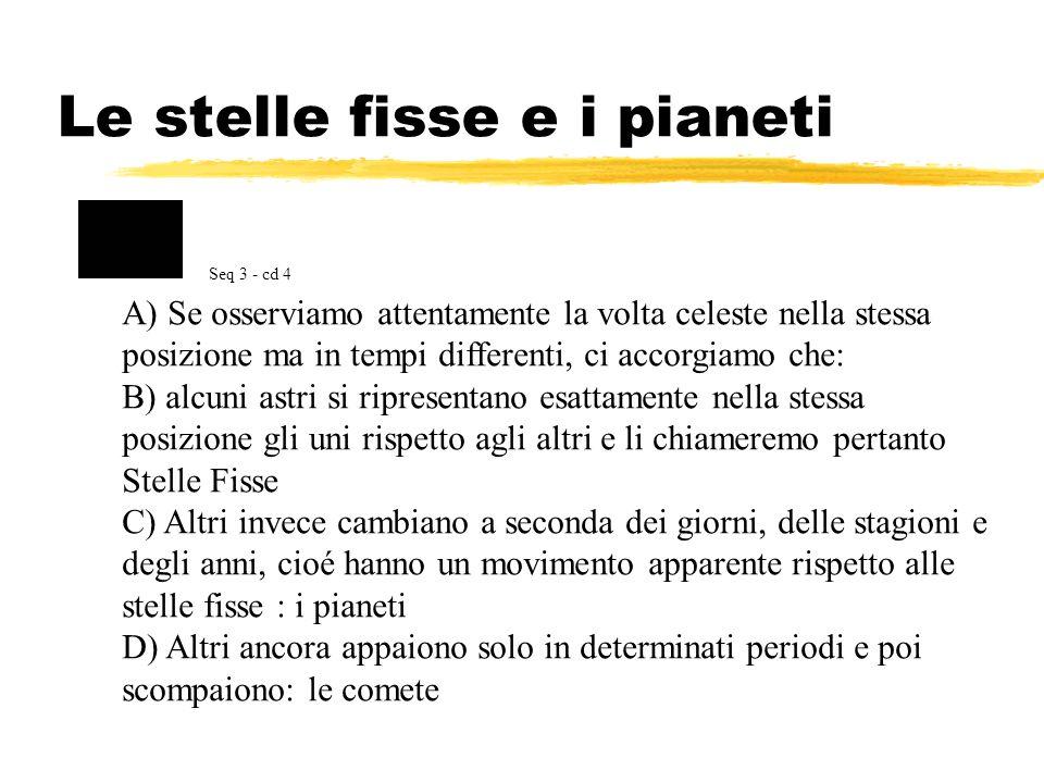 Le stelle fisse e i pianeti A) Se osserviamo attentamente la volta celeste nella stessa posizione ma in tempi differenti, ci accorgiamo che: B) alcuni