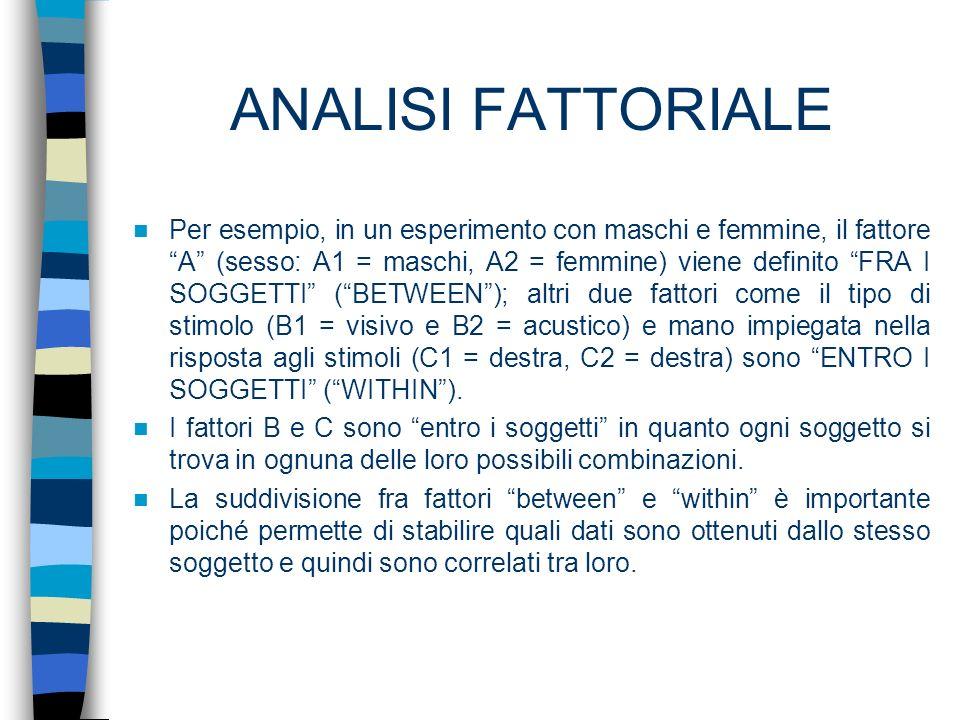 ANALISI FATTORIALE Per esempio, in un esperimento con maschi e femmine, il fattore A (sesso: A1 = maschi, A2 = femmine) viene definito FRA I SOGGETTI