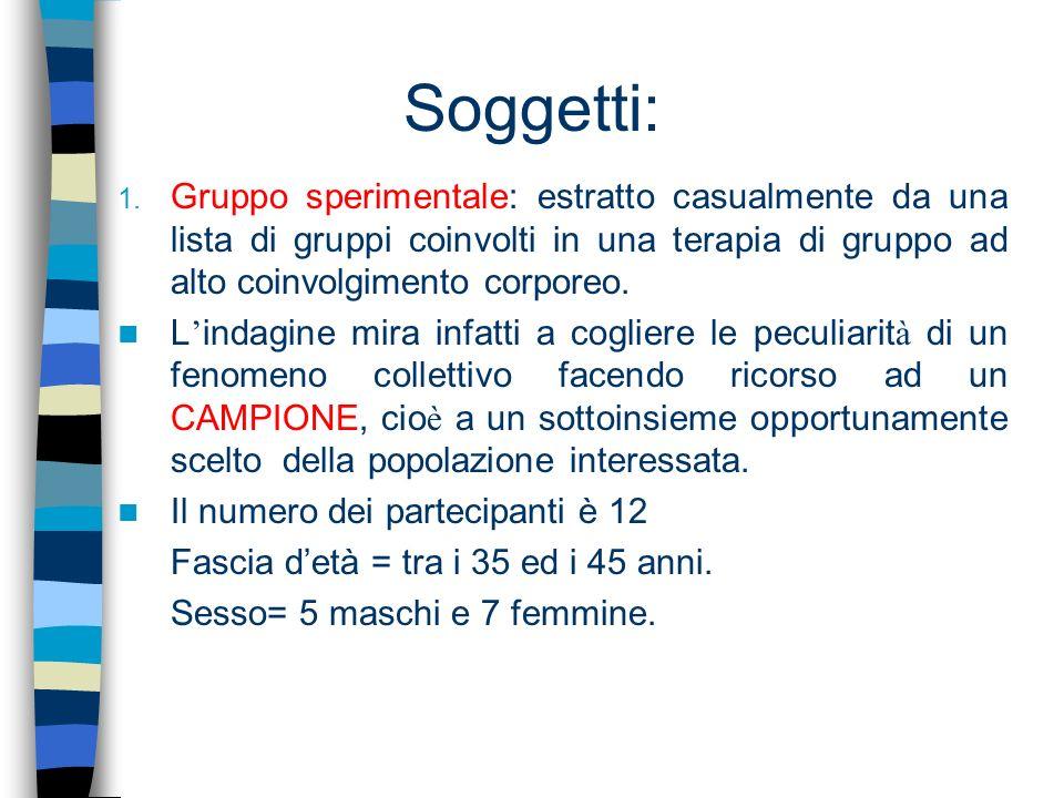 Soggetti: 1. Gruppo sperimentale: estratto casualmente da una lista di gruppi coinvolti in una terapia di gruppo ad alto coinvolgimento corporeo. L in