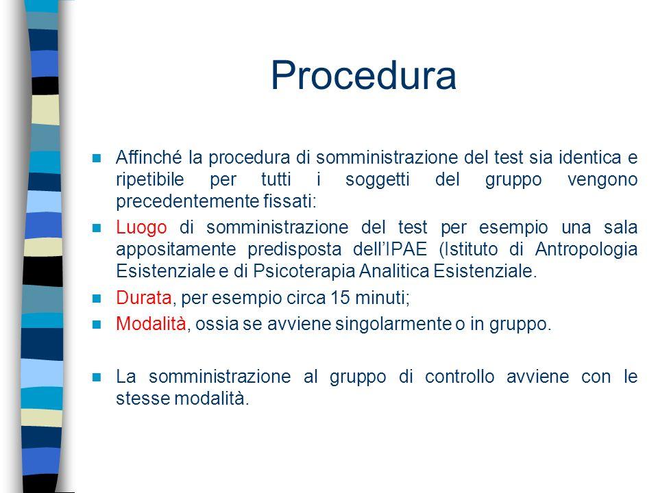 Procedura Affinché la procedura di somministrazione del test sia identica e ripetibile per tutti i soggetti del gruppo vengono precedentemente fissati