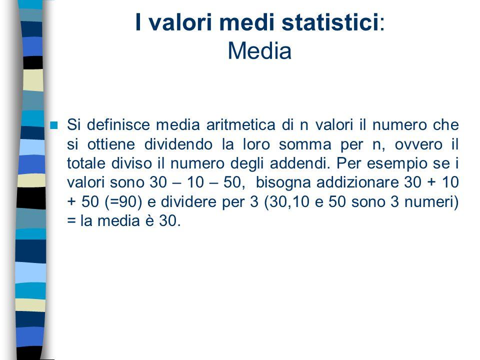 Si definisce media aritmetica di n valori il numero che si ottiene dividendo la loro somma per n, ovvero il totale diviso il numero degli addendi. Per