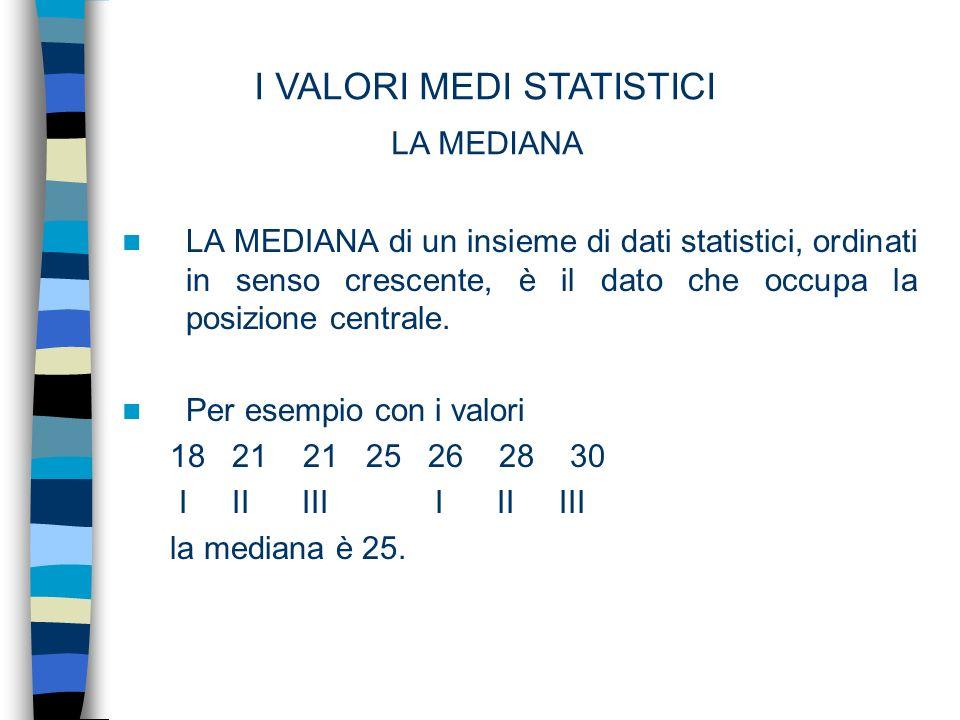 LA MEDIANA di un insieme di dati statistici, ordinati in senso crescente, è il dato che occupa la posizione centrale. Per esempio con i valori 18 21 2