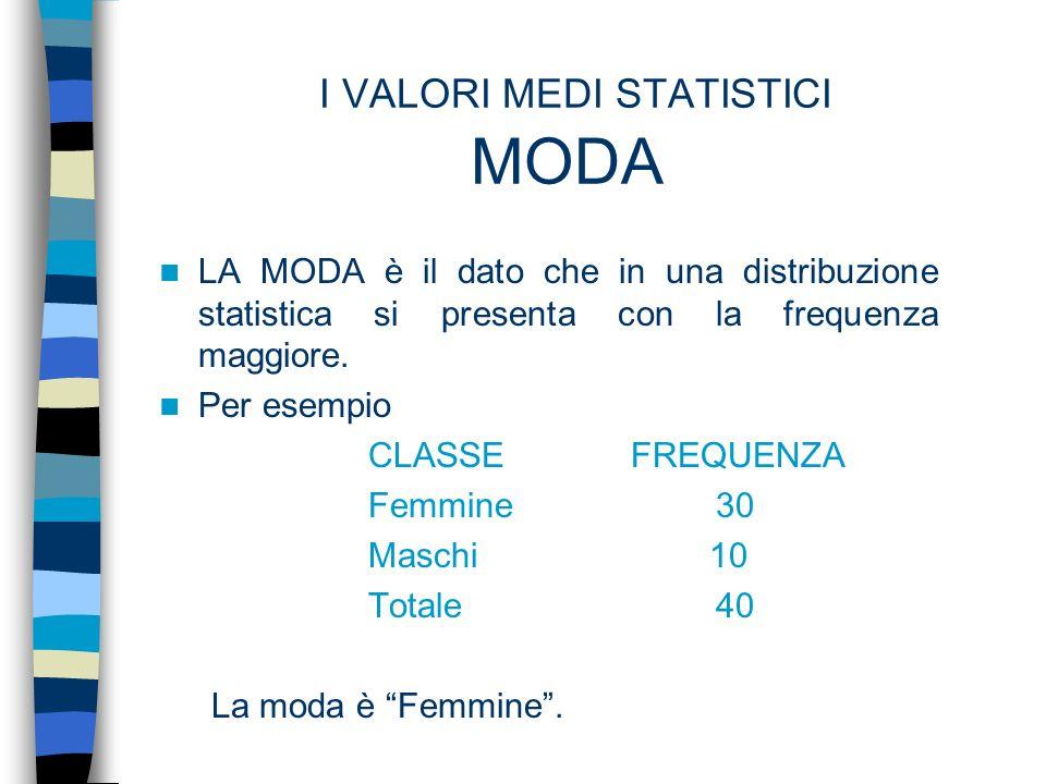 I VALORI MEDI STATISTICI MODA LA MODA è il dato che in una distribuzione statistica si presenta con la frequenza maggiore. Per esempio CLASSE FREQUENZ