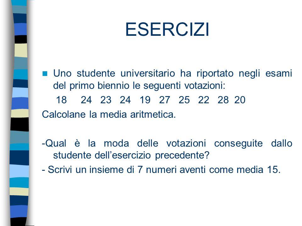 ESERCIZI Uno studente universitario ha riportato negli esami del primo biennio le seguenti votazioni: 18 24 23 24 19 27 25 22 28 20 Calcolane la media