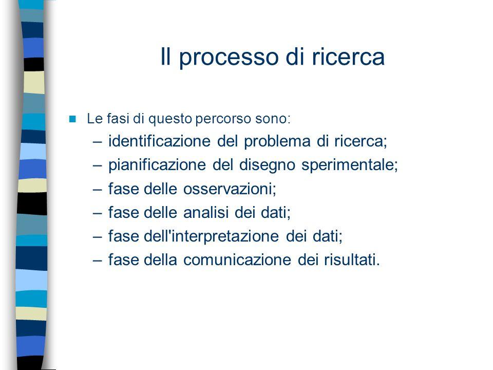 Il processo di ricerca Le fasi di questo percorso sono: –identificazione del problema di ricerca; –pianificazione del disegno sperimentale; –fase dell