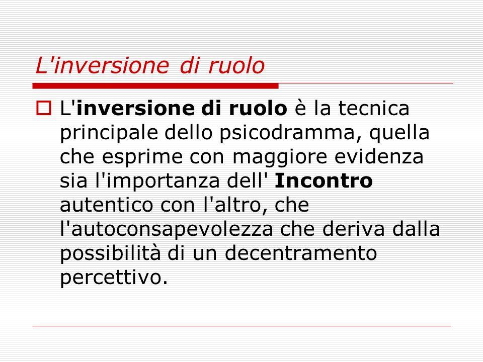 L'inversione di ruolo L'inversione di ruolo è la tecnica principale dello psicodramma, quella che esprime con maggiore evidenza sia l'importanza dell'