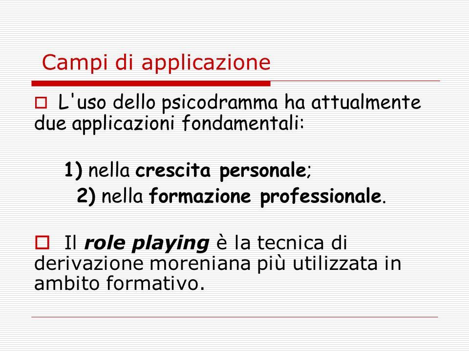 Campi di applicazione L'uso dello psicodramma ha attualmente due applicazioni fondamentali: 1) nella crescita personale; 2) nella formazione professio
