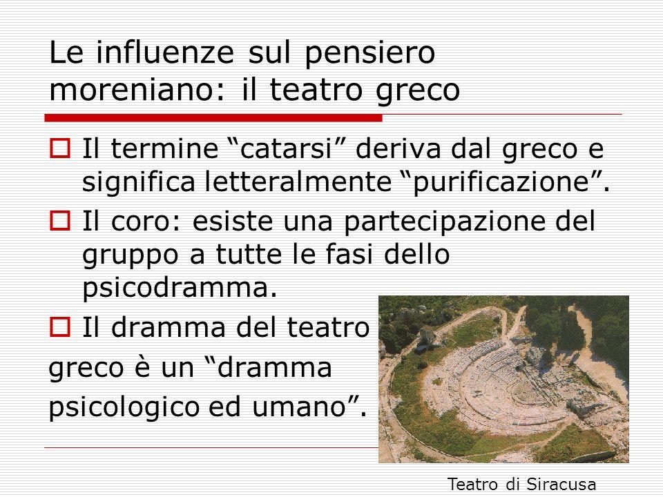 Le influenze sul pensiero moreniano: il teatro greco Il termine catarsi deriva dal greco e significa letteralmente purificazione. Il coro: esiste una