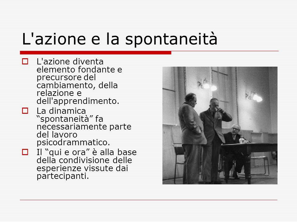 L azione e la spontaneità L azione diventa elemento fondante e precursore del cambiamento, della relazione e dell apprendimento.