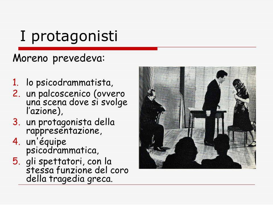 I protagonisti Moreno prevedeva: lo psicodrammatista, un palcoscenico (ovvero una scena dove si svolge lazione), un protagonista della rappresentazion