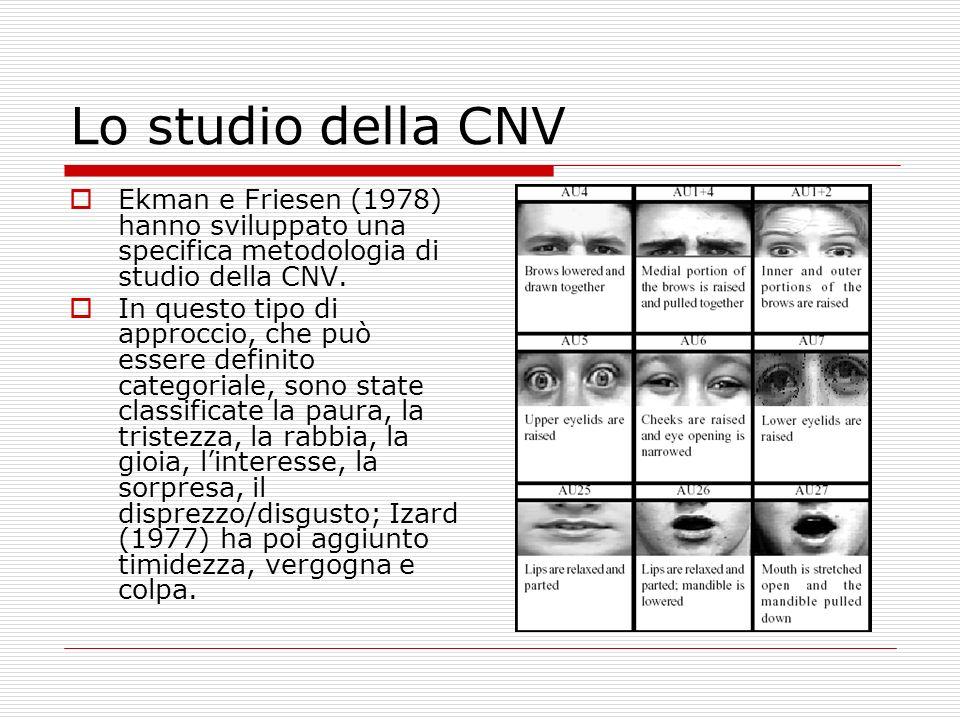 Lo studio della CNV Ekman e Friesen (1978) hanno sviluppato una specifica metodologia di studio della CNV. In questo tipo di approccio, che può essere