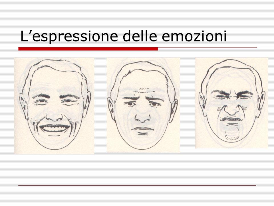Lespressione delle emozioni