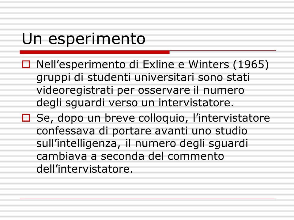 Un esperimento Nellesperimento di Exline e Winters (1965) gruppi di studenti universitari sono stati videoregistrati per osservare il numero degli sgu