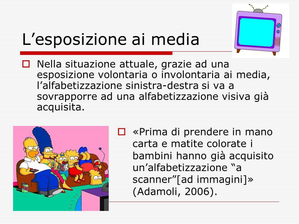 Lesposizione ai media Nella situazione attuale, grazie ad una esposizione volontaria o involontaria ai media, lalfabetizzazione sinistra-destra si va a sovrapporre ad una alfabetizzazione visiva già acquisita.