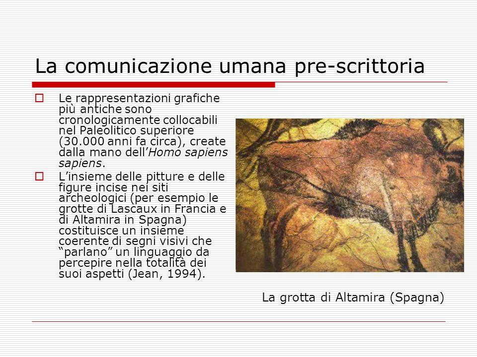La comunicazione umana pre-scrittoria Le rappresentazioni grafiche più antiche sono cronologicamente collocabili nel Paleolitico superiore (30.000 anni fa circa), create dalla mano dellHomo sapiens sapiens.