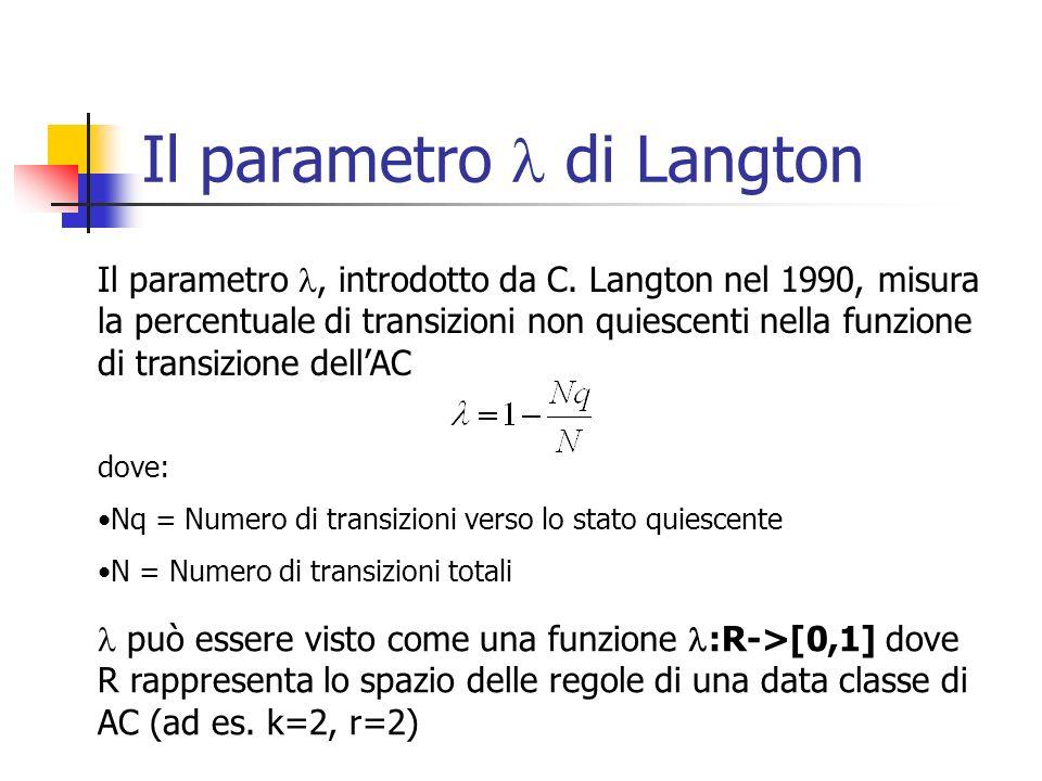 Alcune considerazioni su Il parametro è un numero compreso tra 0 e 1, cioè: 0 1 vale 0 in corrispondenza della regola 000…0 vale 1 in corrispondenza della regola 111…1 non è una funzione iniettiva, infatti: (00110110) = (11001001) = 1-(4/8) = 0.5 Se è piccolo, la maggior parte delle transizioni saranno verso lo stato quiescente la dinamica del sistema convergerà rapidamente verso uno stato stabile