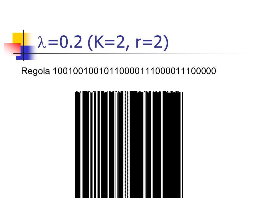 =0.27 (K=2, r=2) Regola 11000010000110001000000000100000