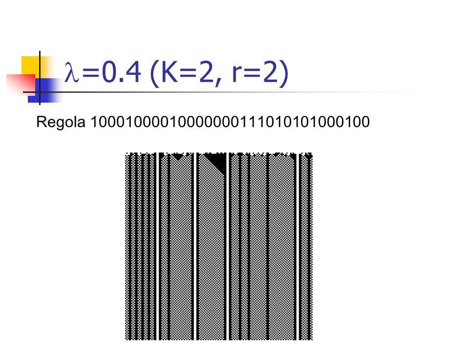=0.402 (K=2, r=2) Regola 10000000010000000010000100000100