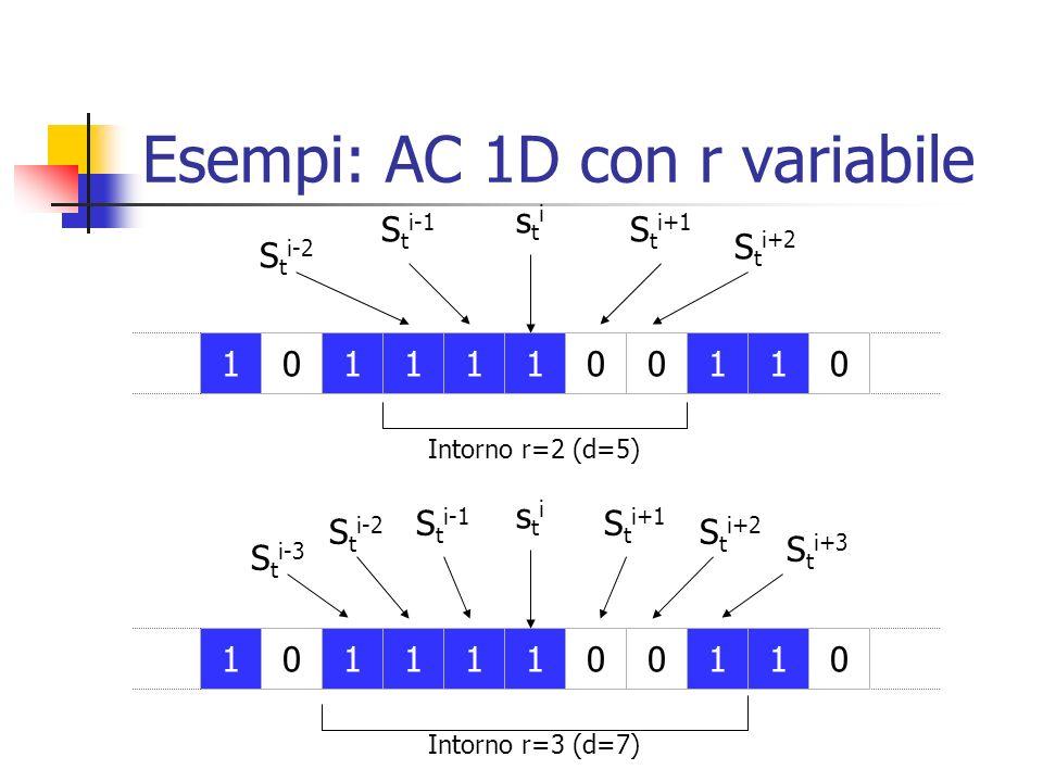 Lo spazio delle regole In un AC unidimensionale con k stati e raggio r (d=2r+1) esistono: k d intorni distinti Se k=2 ed r=2 (d=5) 4294967296 regole Se k=2 ed r=3 (d=7) …un numero esagerato.