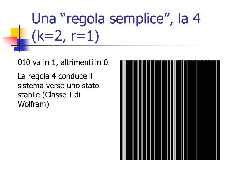 Una regola caotica, la 22 (k=2, r=1) 001,100,010 vanno in 1, altrimenti in 0.