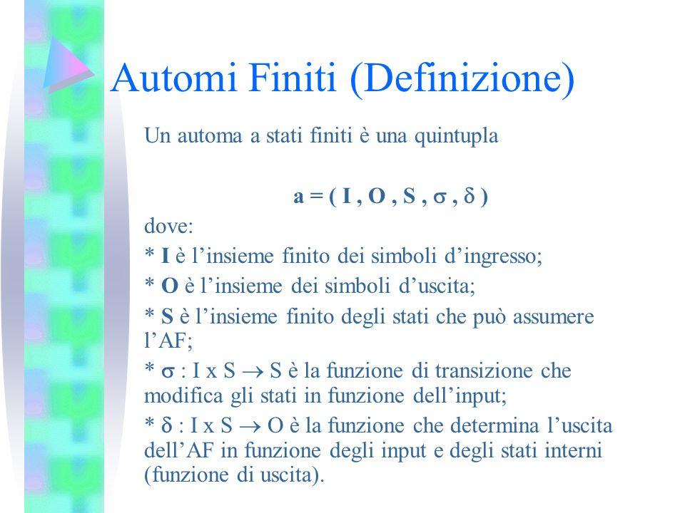 Automi Finiti (Definizione) Un automa a stati finiti è una quintupla a = ( I, O, S,, ) dove: * I è linsieme finito dei simboli dingresso; * O è linsie